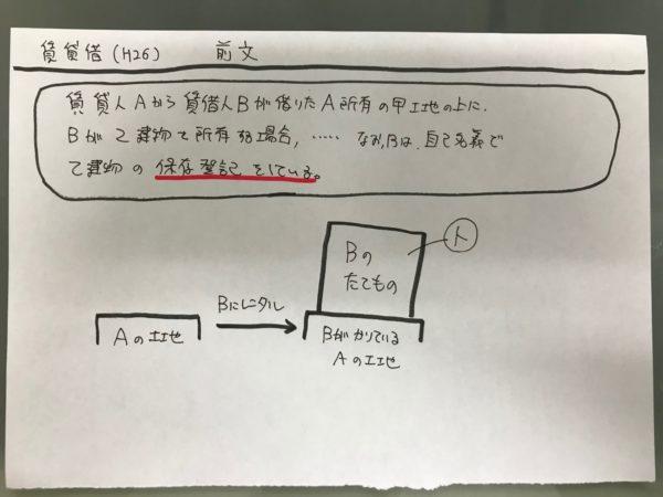 宅建 H26 前文